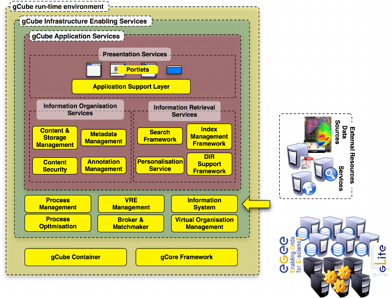 Trading system reference architecture